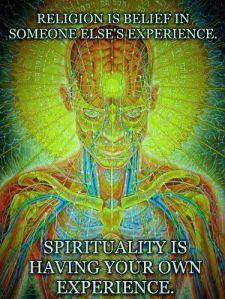 religion belief